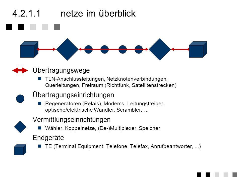 4.2.1.1 netze im überblick Übertragungswege Übertragungseinrichtungen