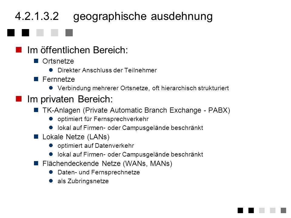 4.2.1.3.2 geographische ausdehnung