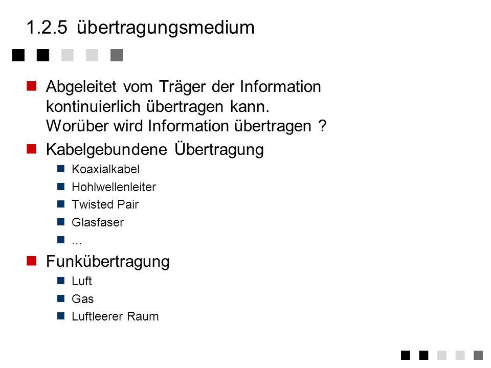 1.2.5 übertragungsmedium Abgeleitet vom Träger der Information kontinuierlich übertragen kann. Worüber wird Information übertragen