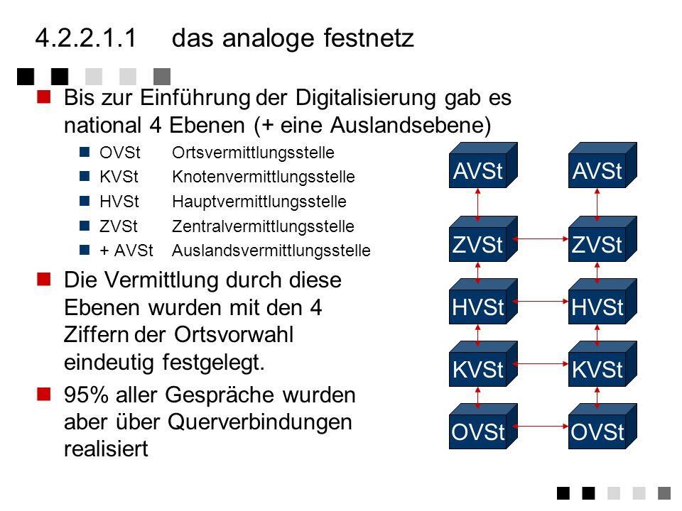 4.2.2.1.1 das analoge festnetz Bis zur Einführung der Digitalisierung gab es national 4 Ebenen (+ eine Auslandsebene)