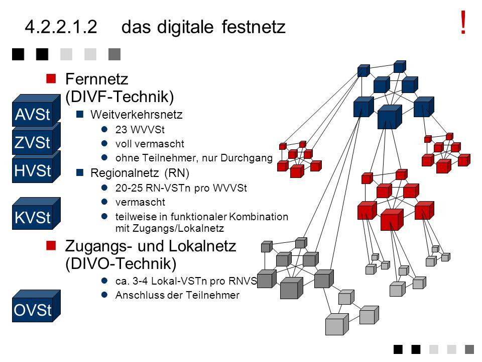 ! 4.2.2.1.2 das digitale festnetz Fernnetz (DIVF-Technik) AVSt ZVSt