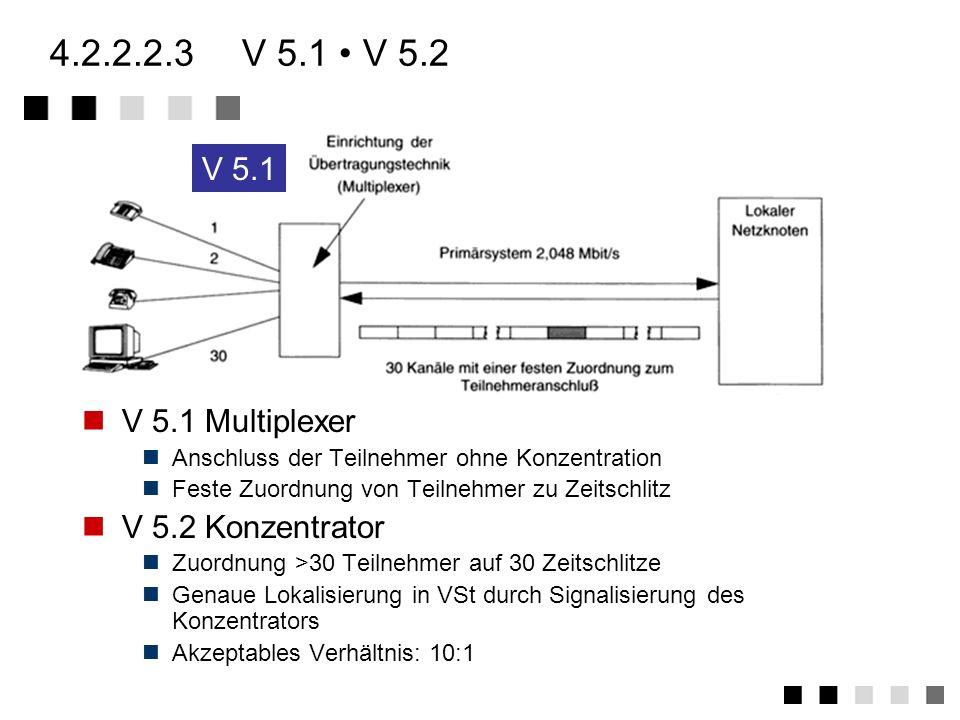 4.2.2.2.3 V 5.1 • V 5.2 V 5.1 V 5.1 Multiplexer V 5.2 Konzentrator