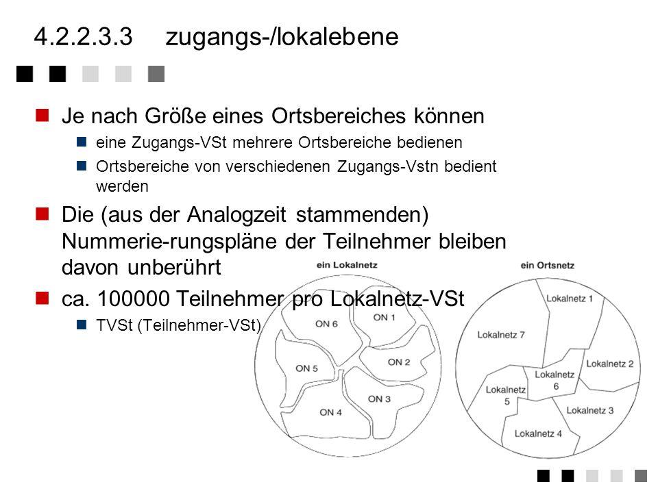 4.2.2.3.3 zugangs-/lokalebene Je nach Größe eines Ortsbereiches können