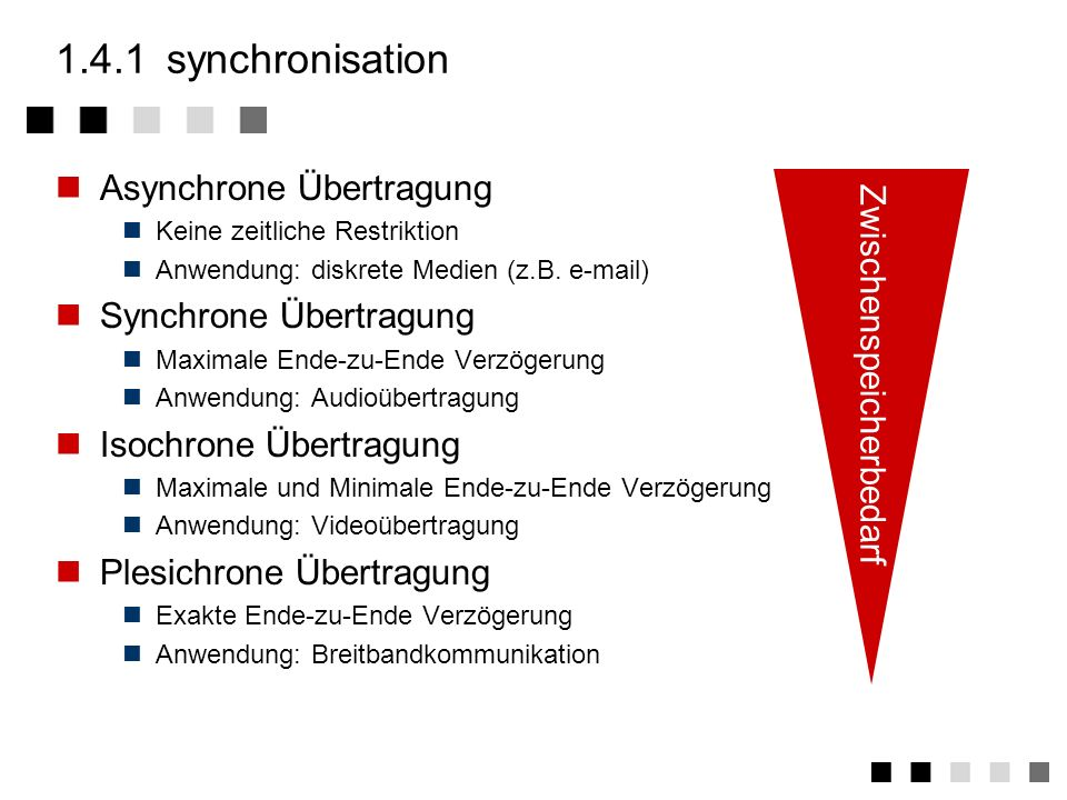 1.4.1 synchronisation Asynchrone Übertragung Synchrone Übertragung