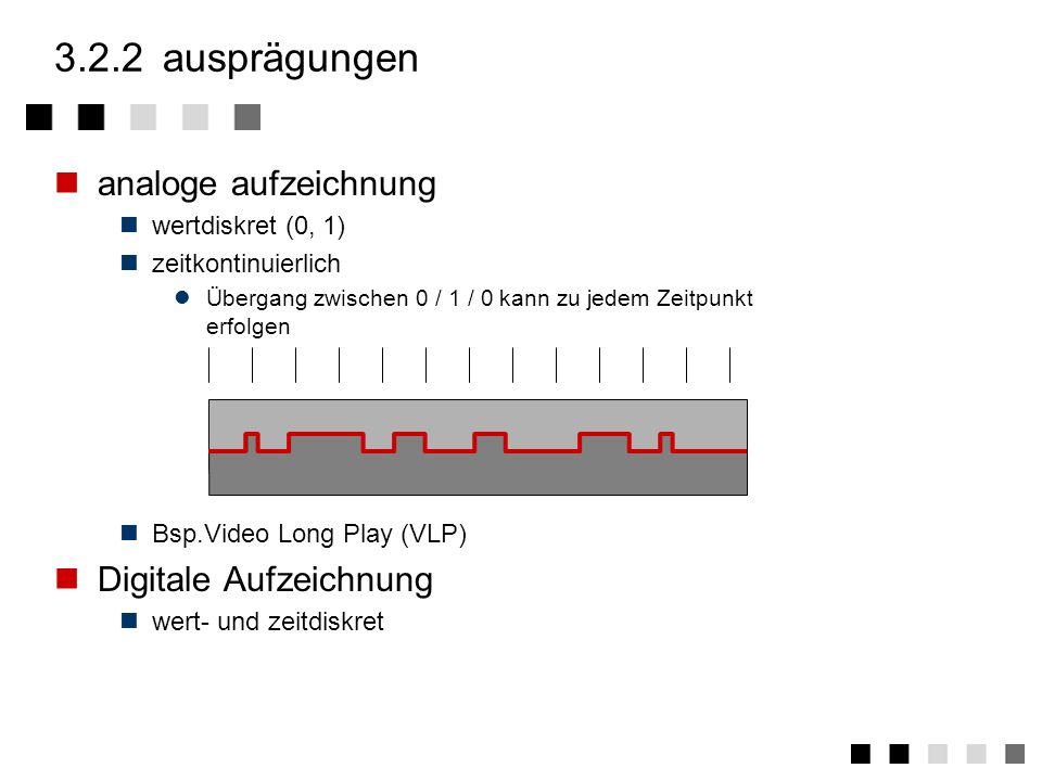 3.2.2 ausprägungen analoge aufzeichnung Digitale Aufzeichnung