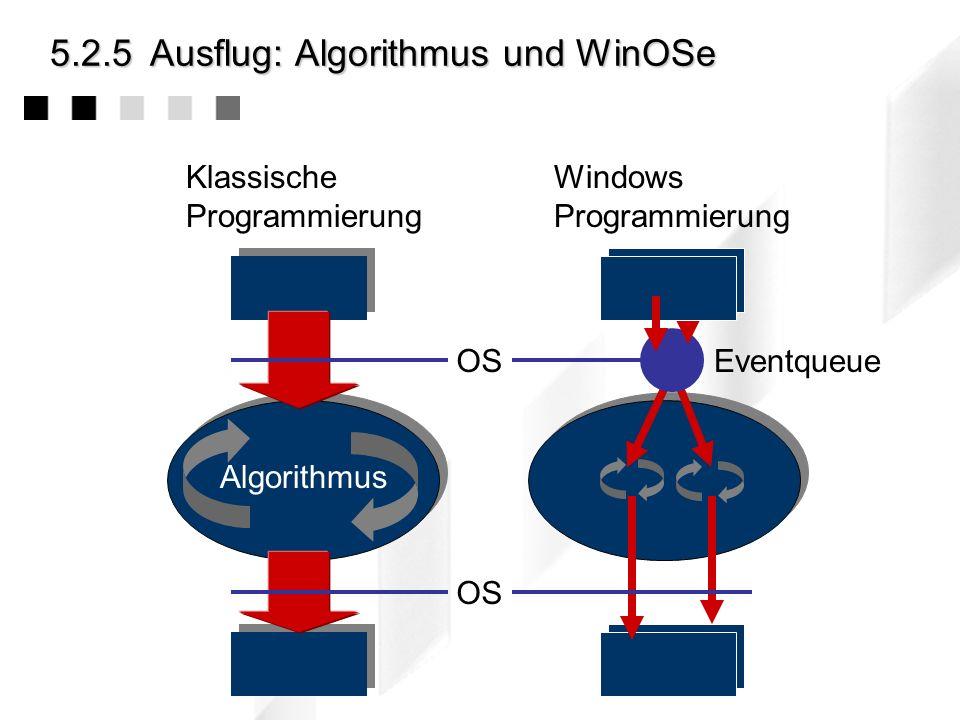 5.2.5 Ausflug: Algorithmus und WinOSe