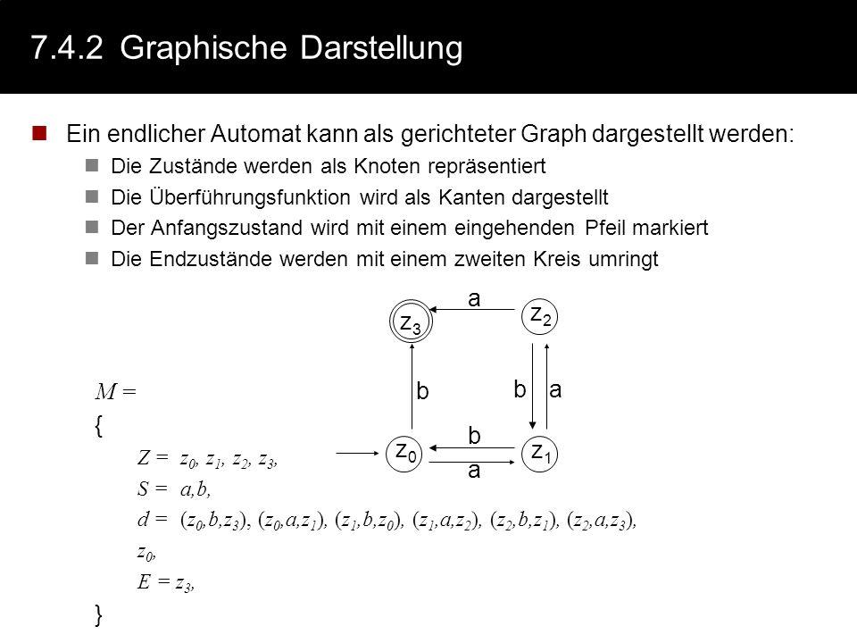 7.4.2 Graphische Darstellung