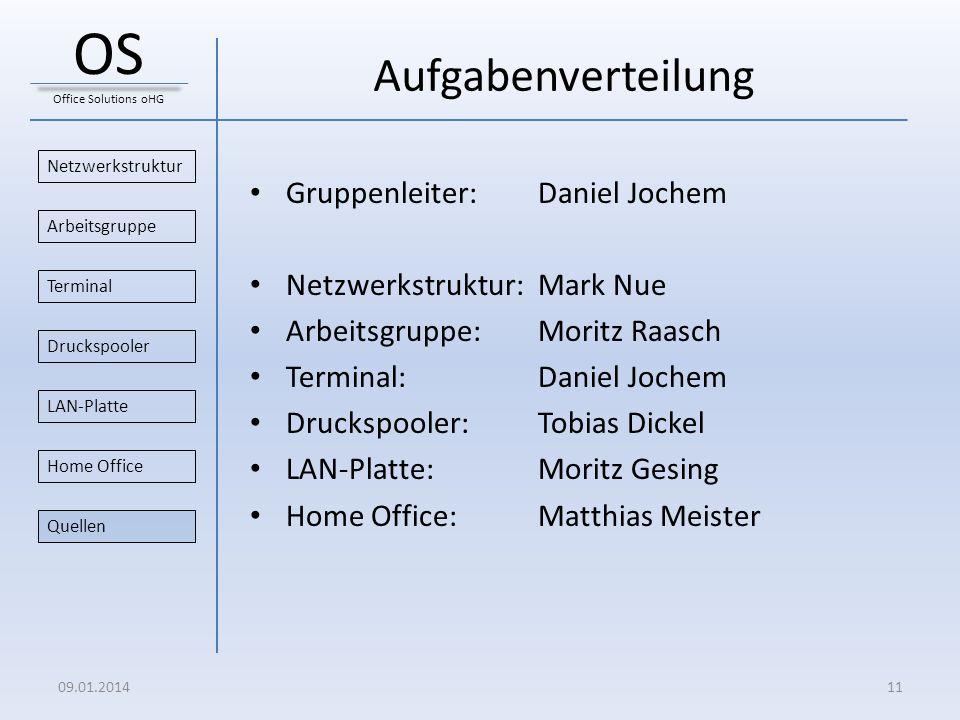 OS Aufgabenverteilung Gruppenleiter: Daniel Jochem