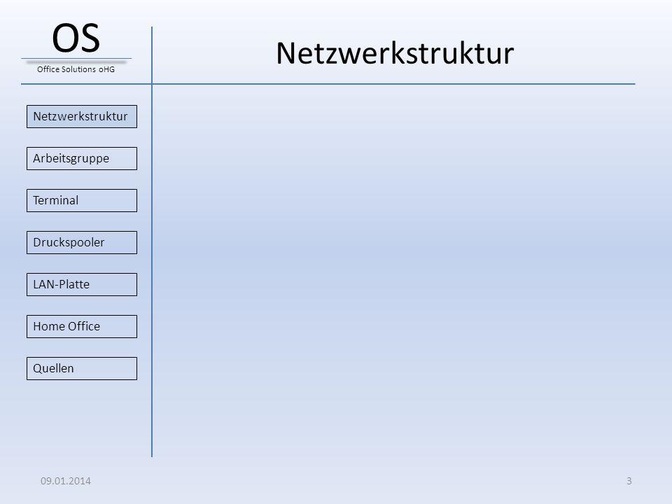 OS Netzwerkstruktur Netzwerkstruktur Arbeitsgruppe Terminal