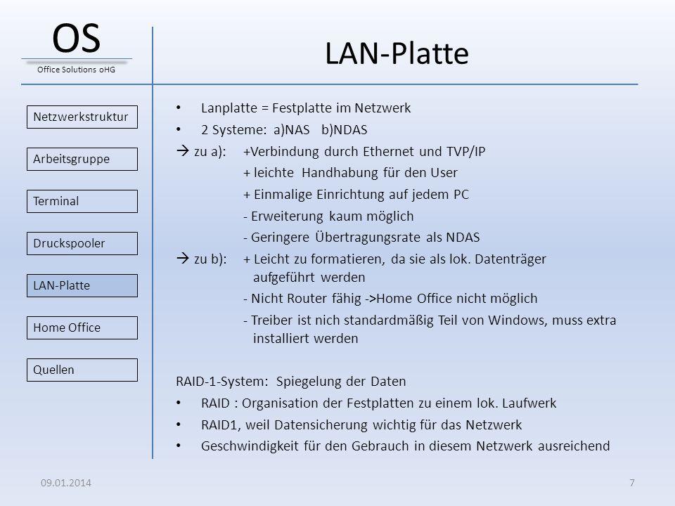 OS LAN-Platte Lanplatte = Festplatte im Netzwerk