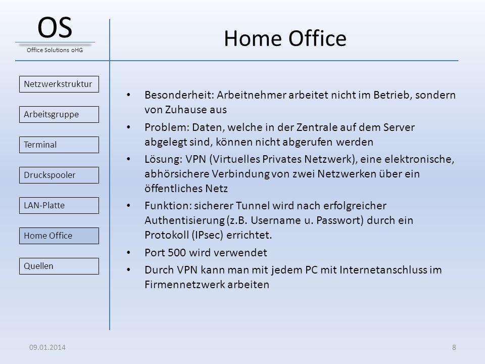 OS Office Solutions oHG. Home Office. Netzwerkstruktur. Besonderheit: Arbeitnehmer arbeitet nicht im Betrieb, sondern von Zuhause aus.