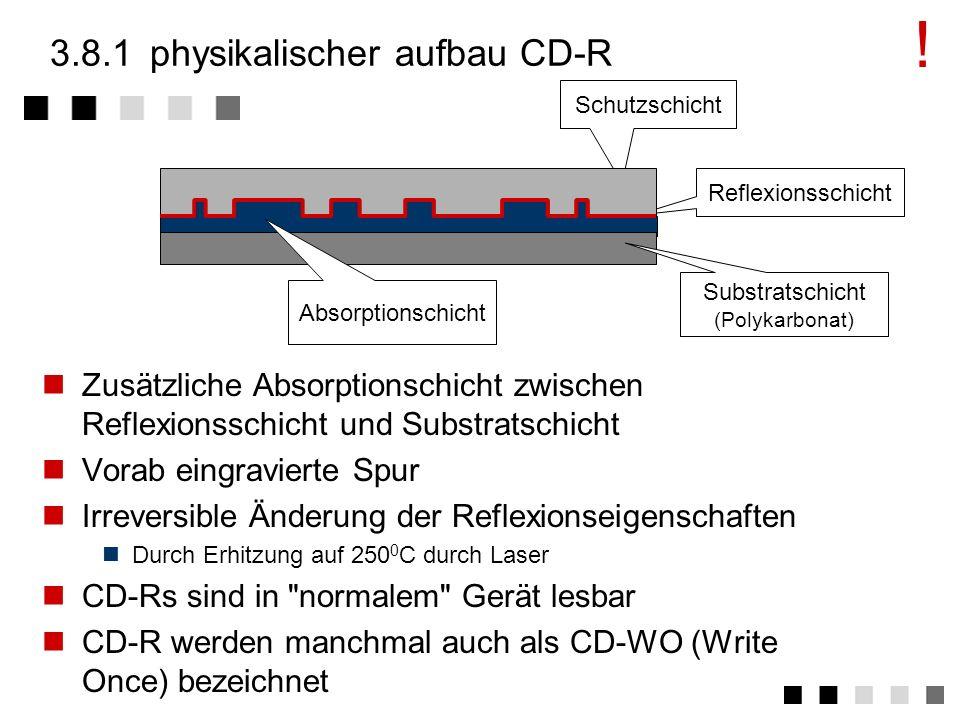 3.8.1 physikalischer aufbau CD-R