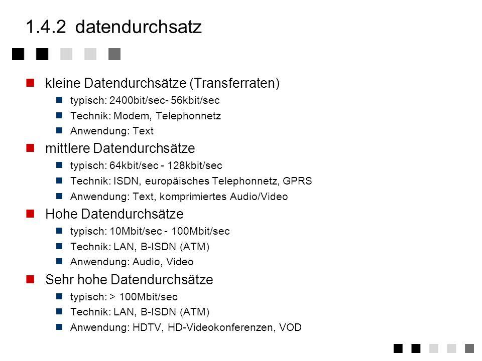 1.4.2 datendurchsatz kleine Datendurchsätze (Transferraten)