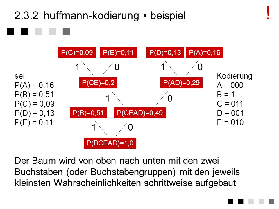 2.3.2 huffmann-kodierung • beispiel
