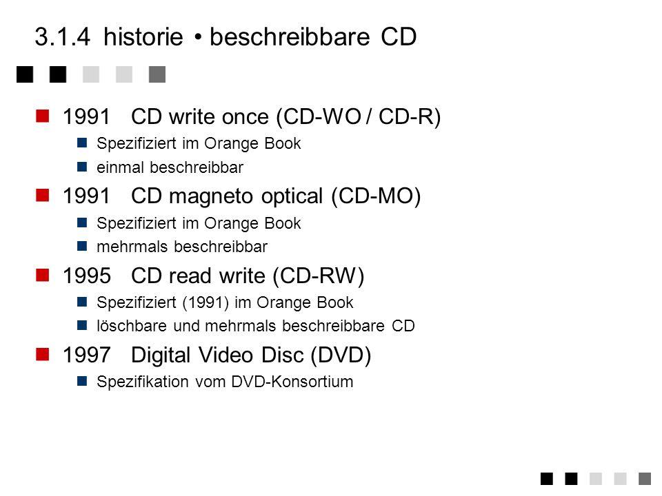 3.1.4 historie • beschreibbare CD