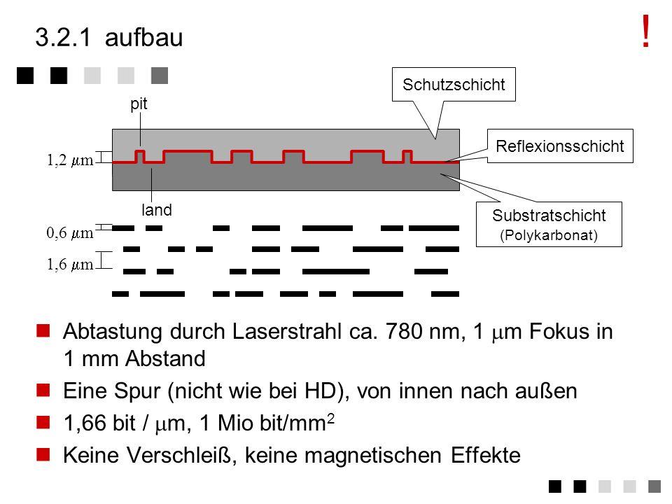 ! 3.2.1 aufbau. Schutzschicht. Reflexionsschicht. Substratschicht. (Polykarbonat) 1,2 m. 0,6 m.