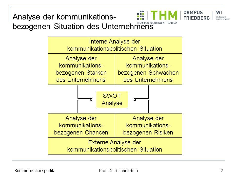 Analyse der kommunikations- bezogenen Situation des Unternehmens