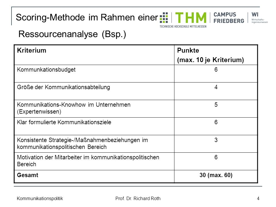 Scoring-Methode im Rahmen einer Ressourcenanalyse (Bsp.)