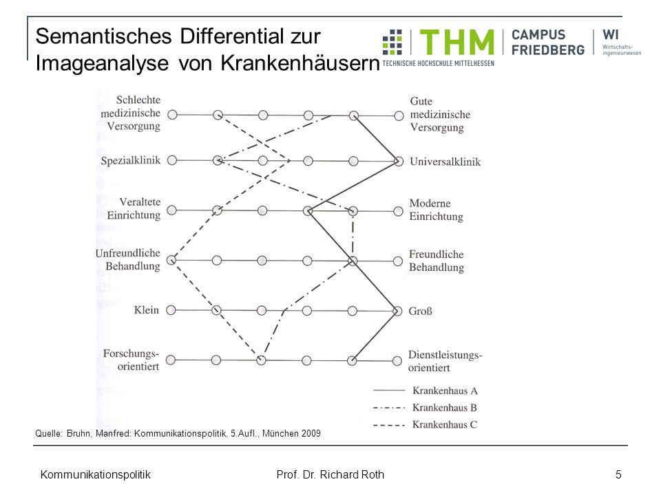 Semantisches Differential zur Imageanalyse von Krankenhäusern