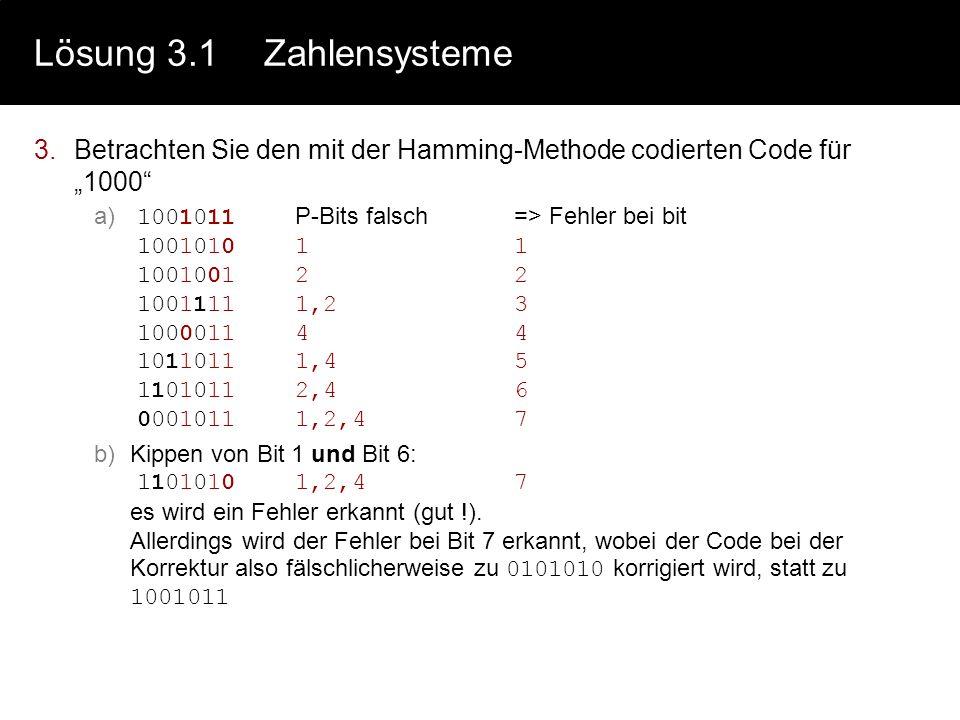 """Lösung 3.1 Zahlensysteme Betrachten Sie den mit der Hamming-Methode codierten Code für """"1000"""