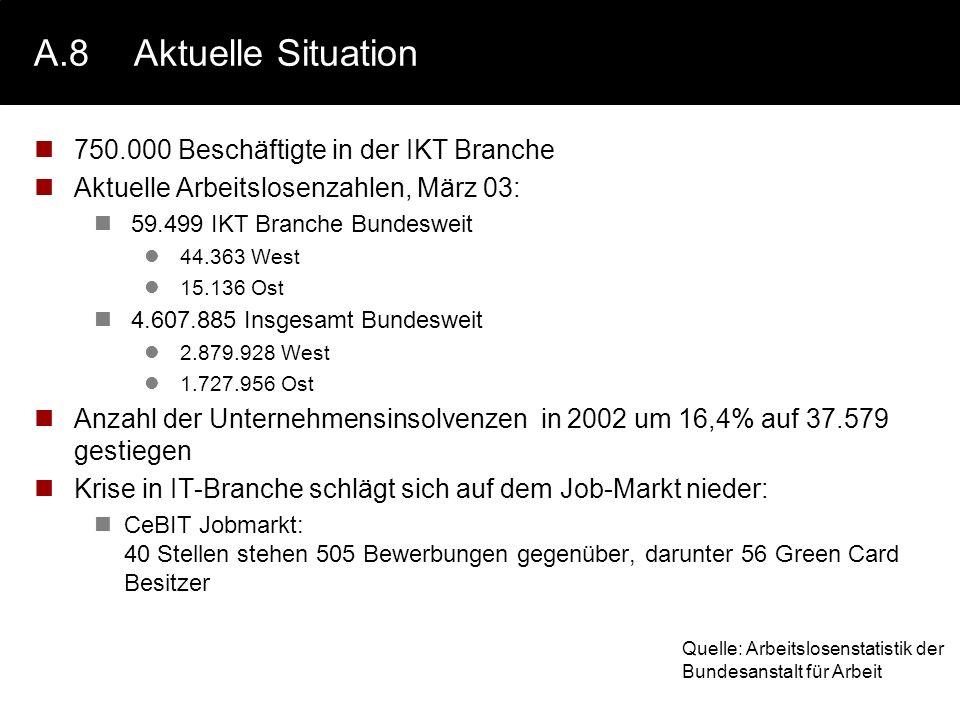 A.8 Aktuelle Situation 750.000 Beschäftigte in der IKT Branche