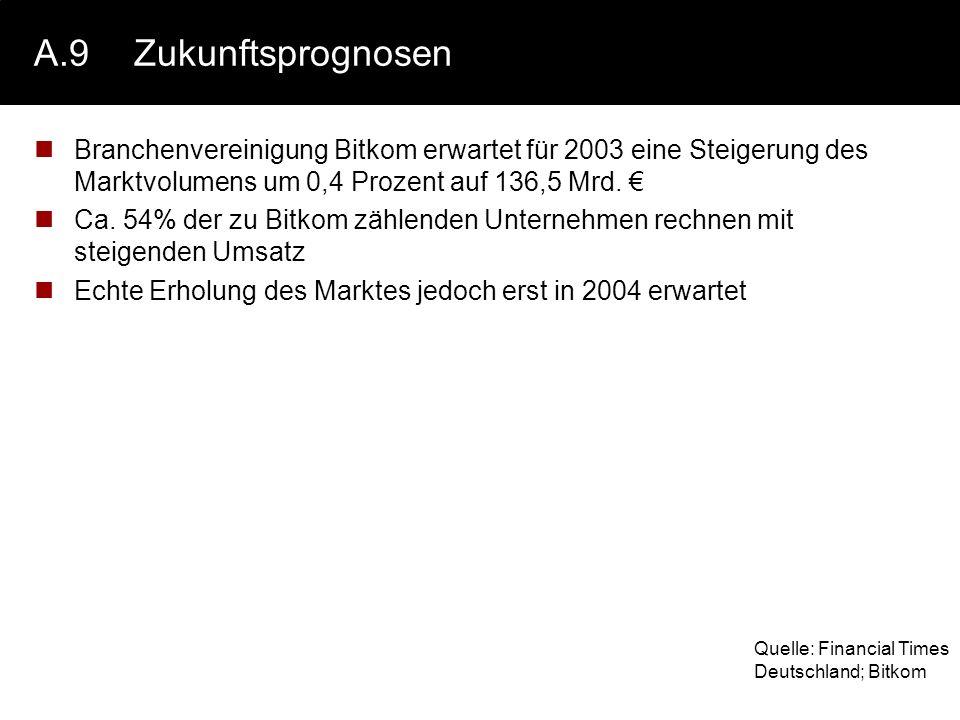 A.9 Zukunftsprognosen Branchenvereinigung Bitkom erwartet für 2003 eine Steigerung des Marktvolumens um 0,4 Prozent auf 136,5 Mrd. €
