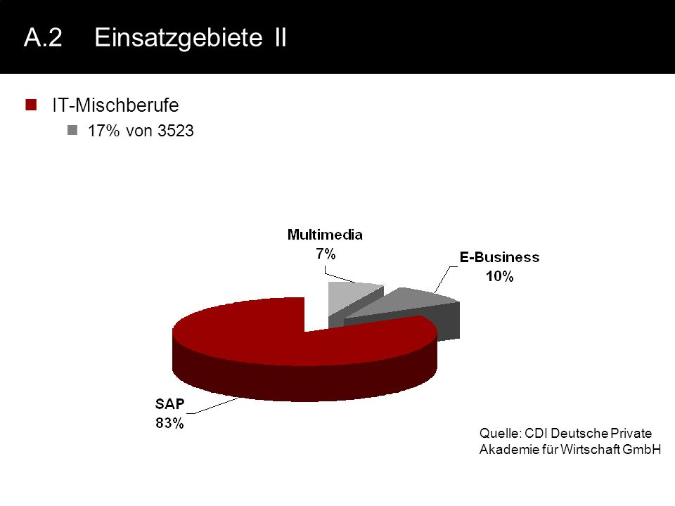 A.2 Einsatzgebiete II IT-Mischberufe 17% von 3523