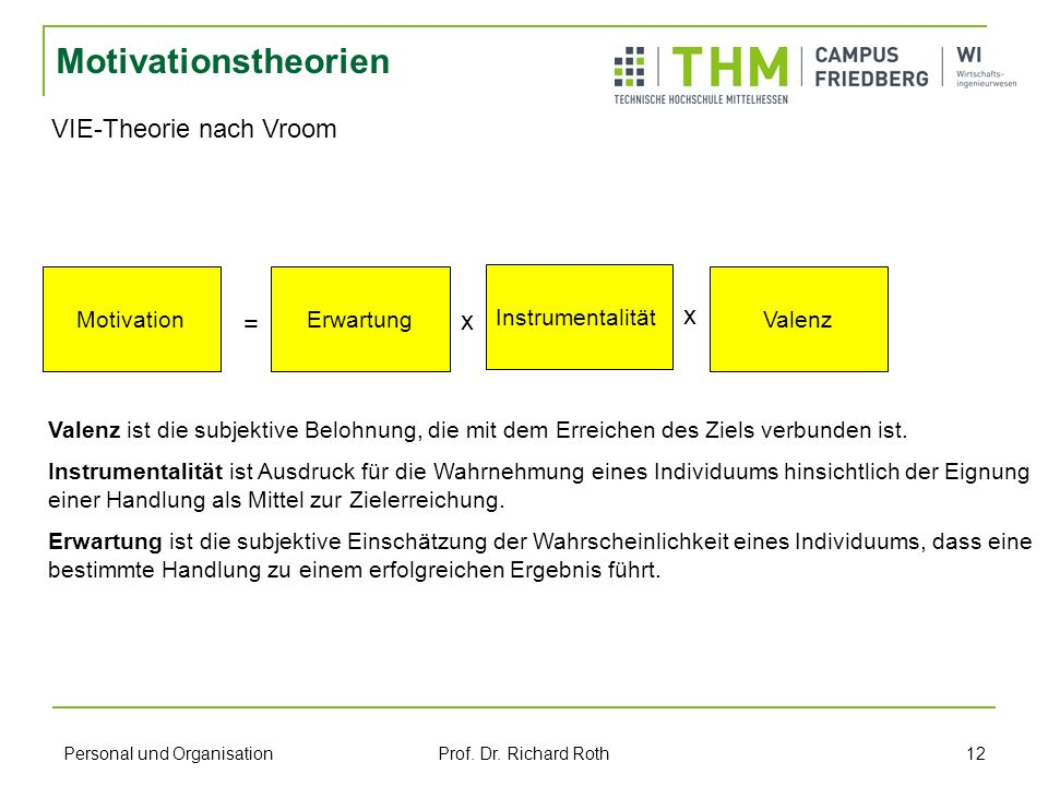 Motivationstheorien VIE-Theorie nach Vroom x = x Motivation Erwartung