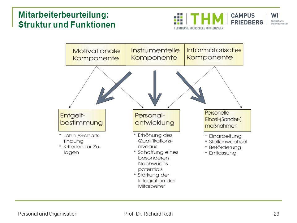 Mitarbeiterbeurteilung: Struktur und Funktionen