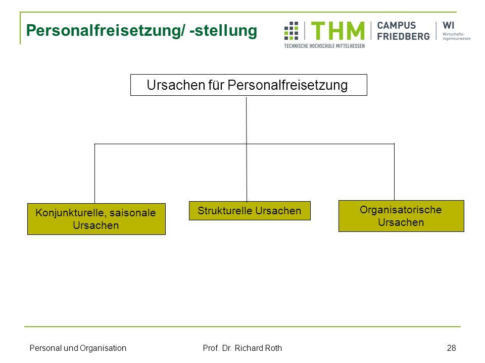 Personalfreisetzung/ -stellung