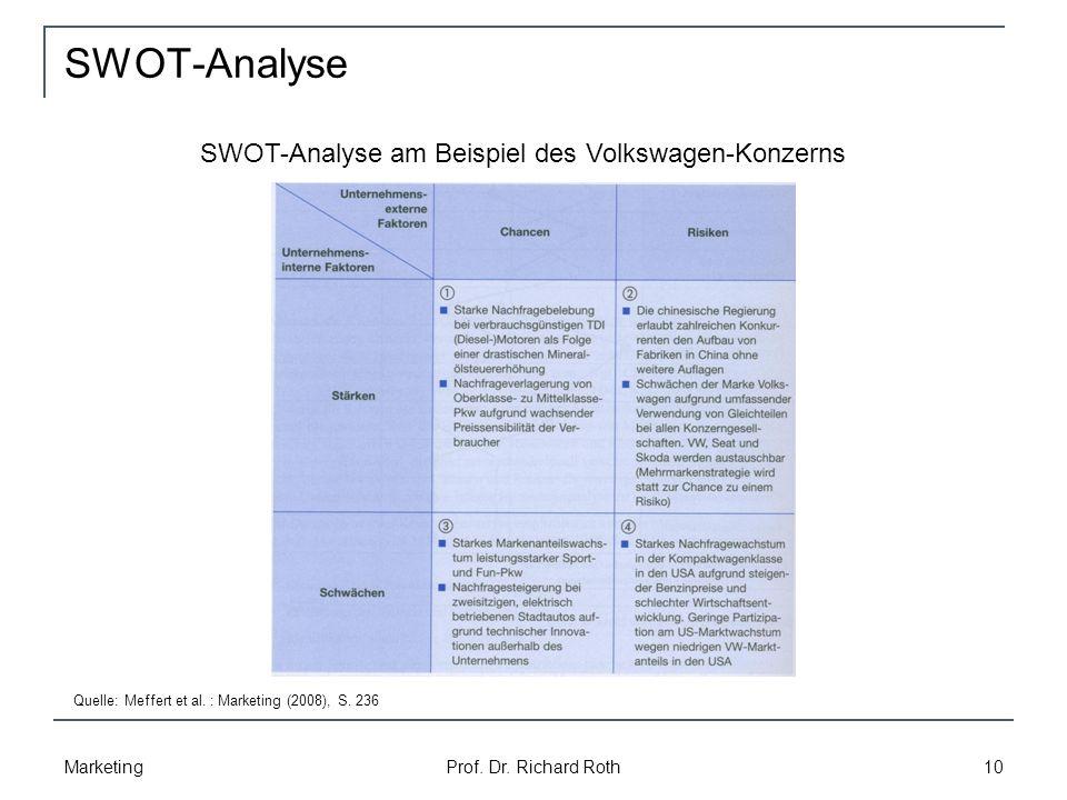 SWOT-Analyse SWOT-Analyse am Beispiel des Volkswagen-Konzerns