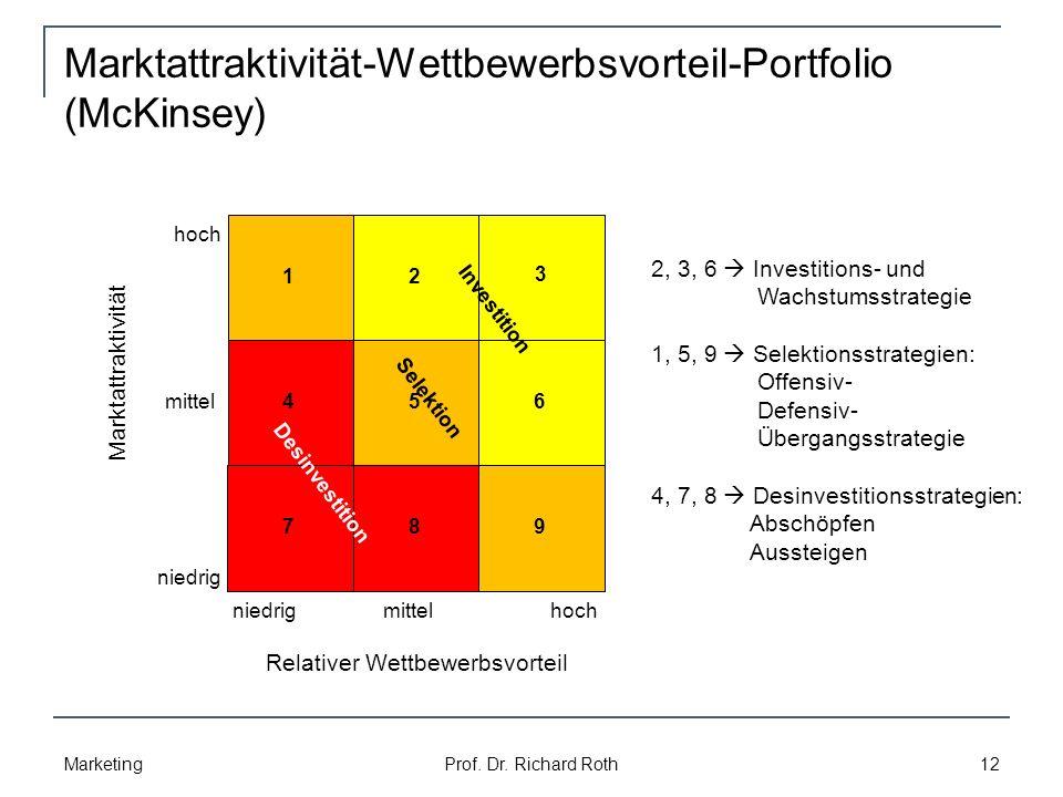 Marktattraktivität-Wettbewerbsvorteil-Portfolio (McKinsey)