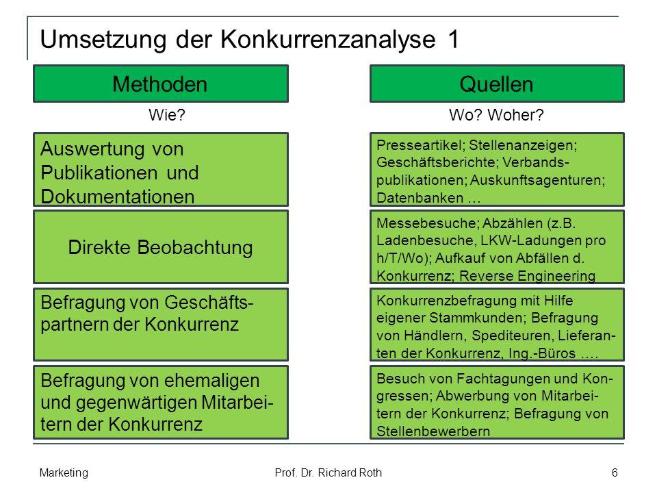 Umsetzung der Konkurrenzanalyse 1