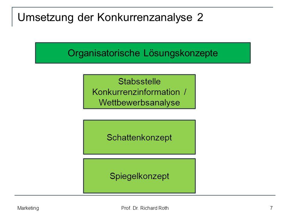 Umsetzung der Konkurrenzanalyse 2