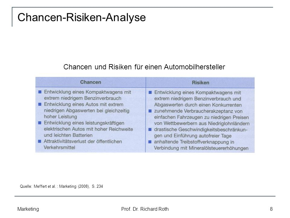 Chancen-Risiken-Analyse