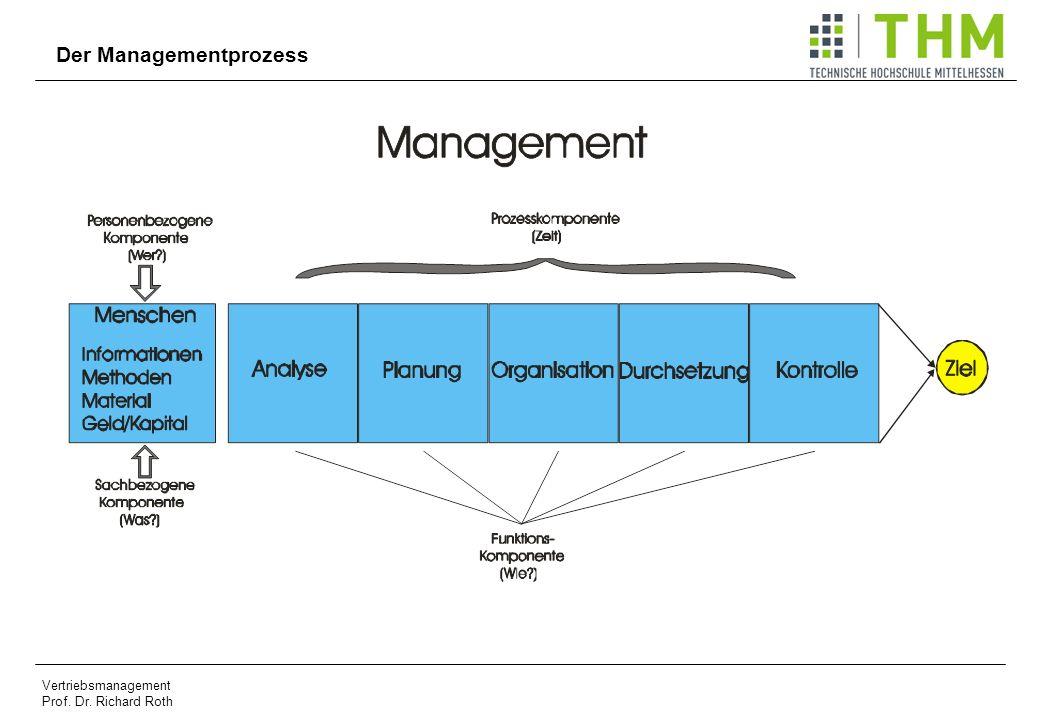 Der Managementprozess