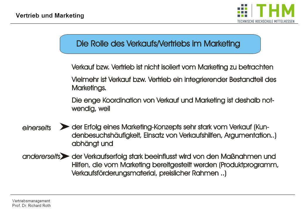 Vertrieb und Marketing