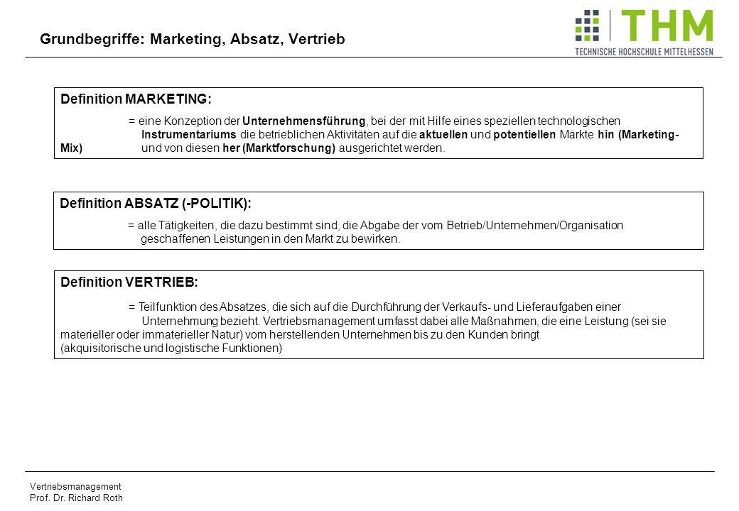 Grundbegriffe: Marketing, Absatz, Vertrieb