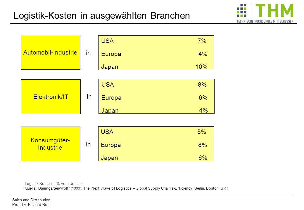 Logistik-Kosten in ausgewählten Branchen