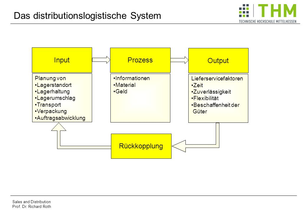 Das distributionslogistische System