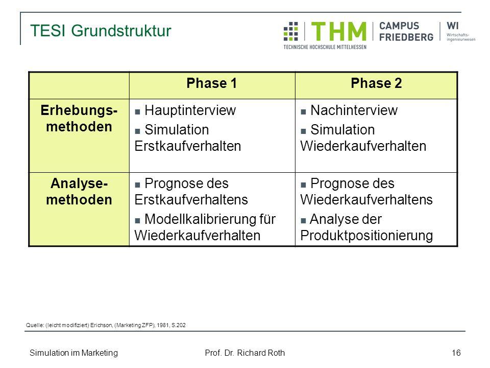 TESI Grundstruktur Phase 1 Phase 2 Erhebungs- methoden Hauptinterview