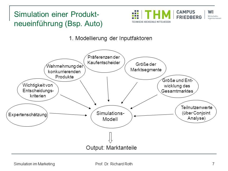 Simulation einer Produkt- neueinführung (Bsp. Auto)
