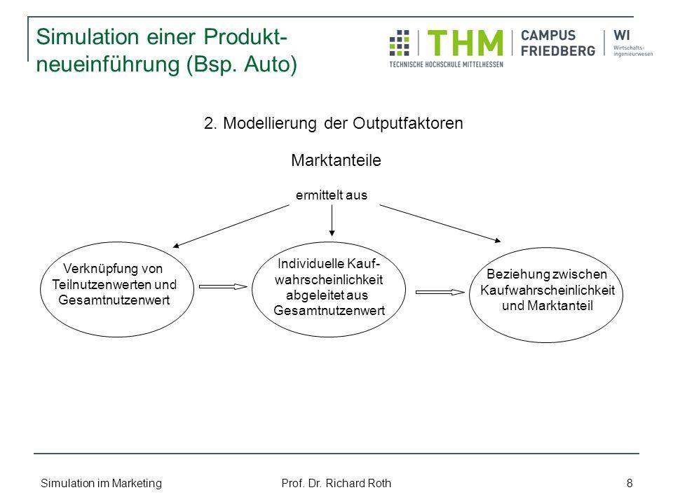simulation und modellbildung im marketing ws 2012 13 ppt video online herunterladen. Black Bedroom Furniture Sets. Home Design Ideas