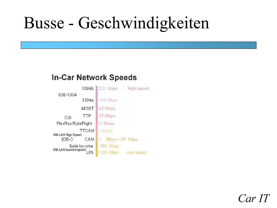 Busse - Geschwindigkeiten