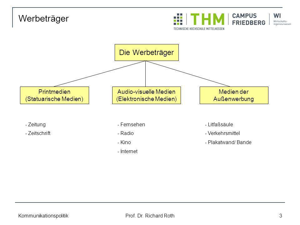 Werbeträger Die Werbeträger Printmedien (Statuarische Medien)