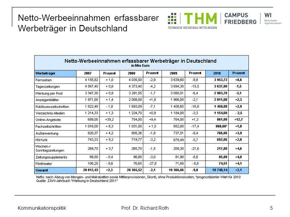 Netto-Werbeeinnahmen erfassbarer Werbeträger in Deutschland