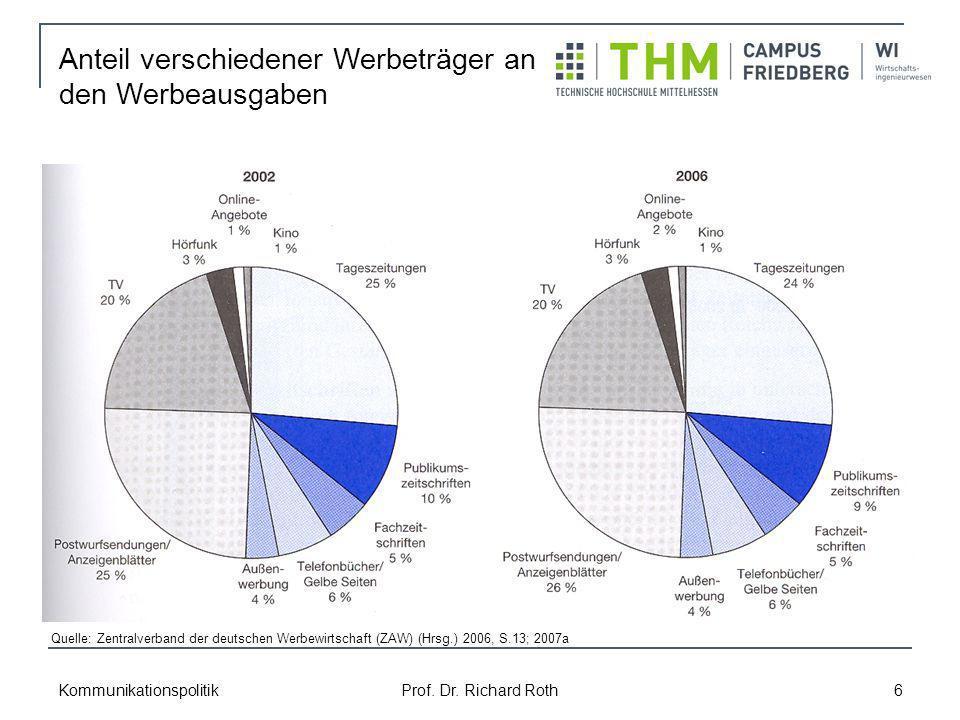 Anteil verschiedener Werbeträger an den Werbeausgaben