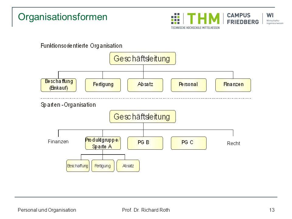 Organisationsformen Finanzen Recht Personal und Organisation