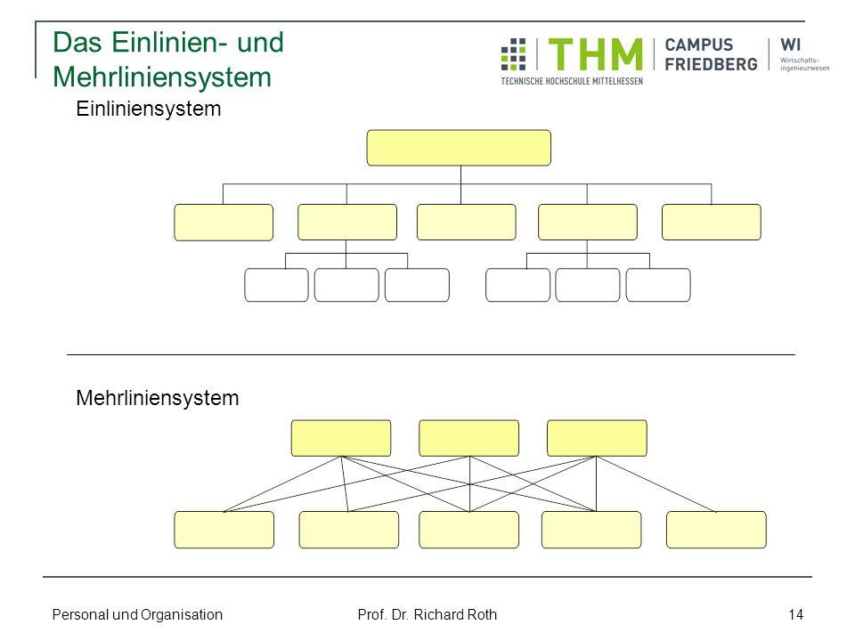 Das Einlinien- und Mehrliniensystem