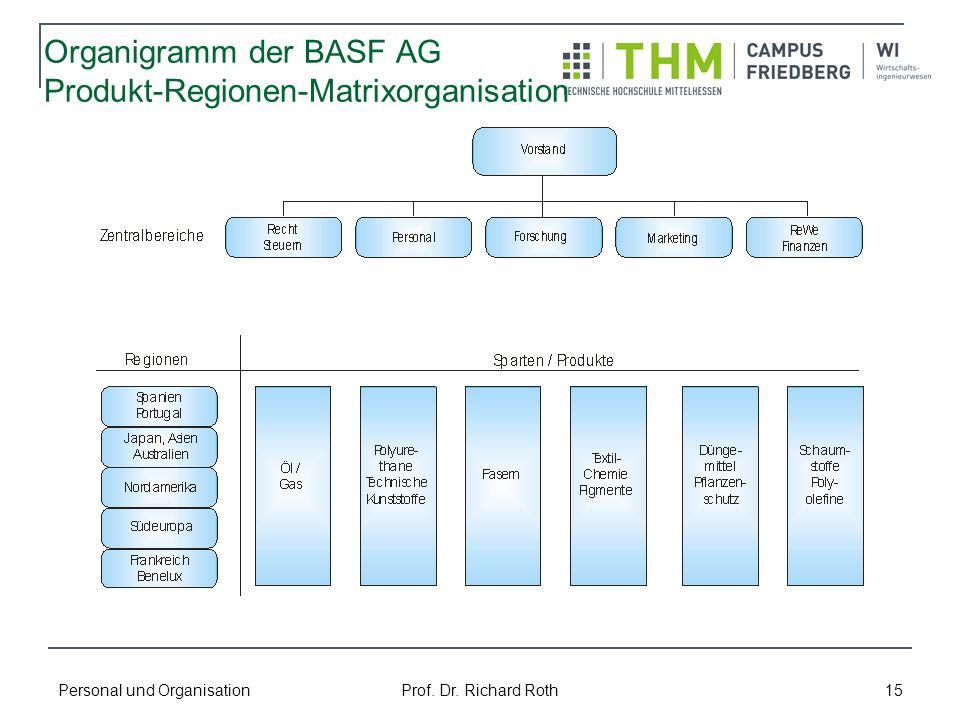 Organigramm der BASF AG Produkt-Regionen-Matrixorganisation
